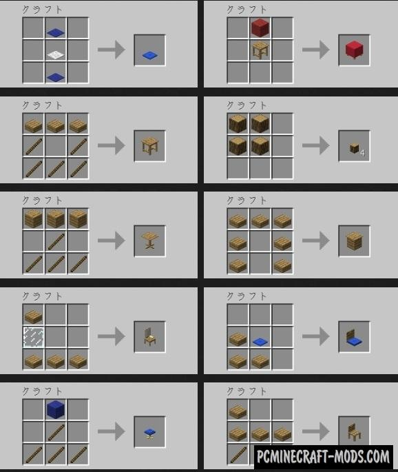 Chinjufu Mod For Minecraft 1.10.2, 1.9.4