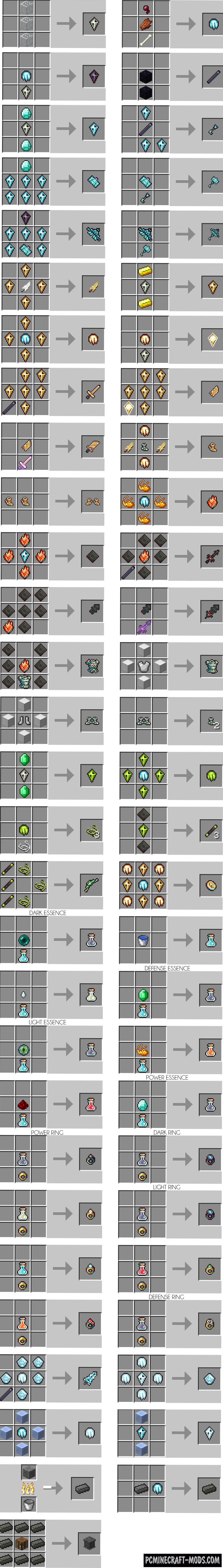 God's Weapons Mod For Minecraft 1.10.2, 1.9.4, 1.7.10