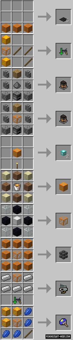 Anti Gravity (StarMiner) Mod For Minecraft 1.7.10, 1.6.4