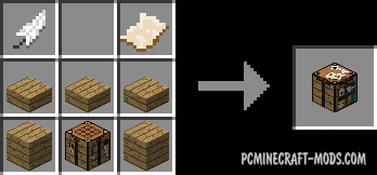 From the Ground Up Mod For Minecraft 1.12.2, 1.11.2, 1.10.2, 1.9.4