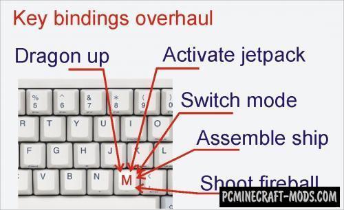 Key Bindings Overhaul - Tweak  Mod For MC 1.8, 1.7.10