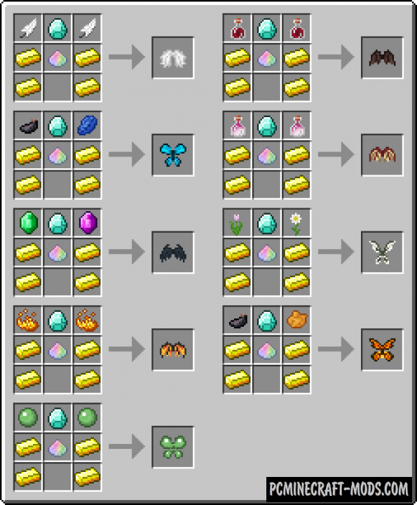 Wings Mod For Minecraft 1.12.2