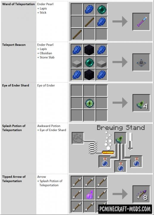 Teleportation Works Mod For Minecraft 1 12 2 | PC Java Mods