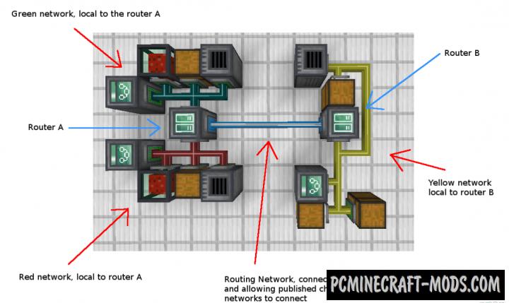 XNet Mod For Minecraft 1.12.2, 1.11.2, 1.10.2