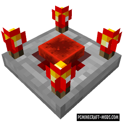 Minecoprocessors - Tech Mod For Minecraft 1.16.5, 1.14.4, 1.12.2