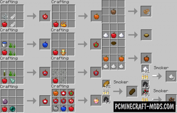 AppleZ - Food Mod For Minecraft 1.16.5, 1.16.4, 1.14.4