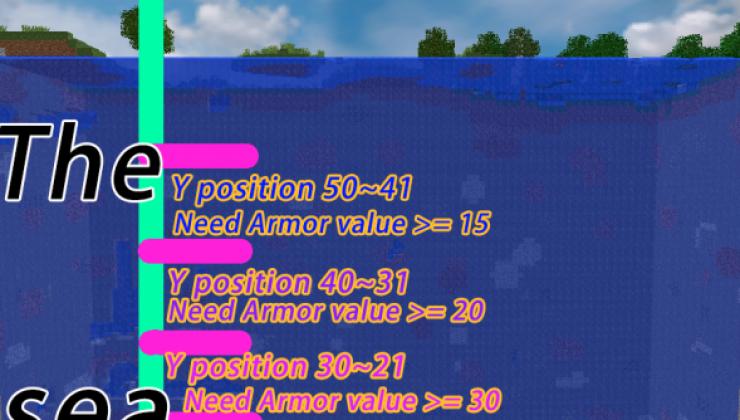 Pressure - Surv Tweak Mod For Minecraft 1.15.2, 1.14.4, 1.12.2
