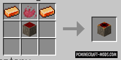 Crimson - Nether Biome Mod For Minecraft 1.15.2