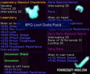 RPG Loot, Mobs & Dungeons Data Pack For MC 1.16.4, 1.16.3